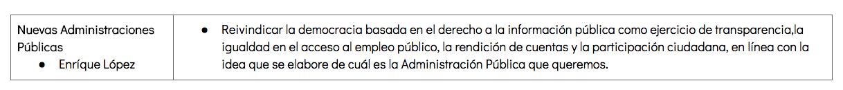 AuditoriaDemocracia2