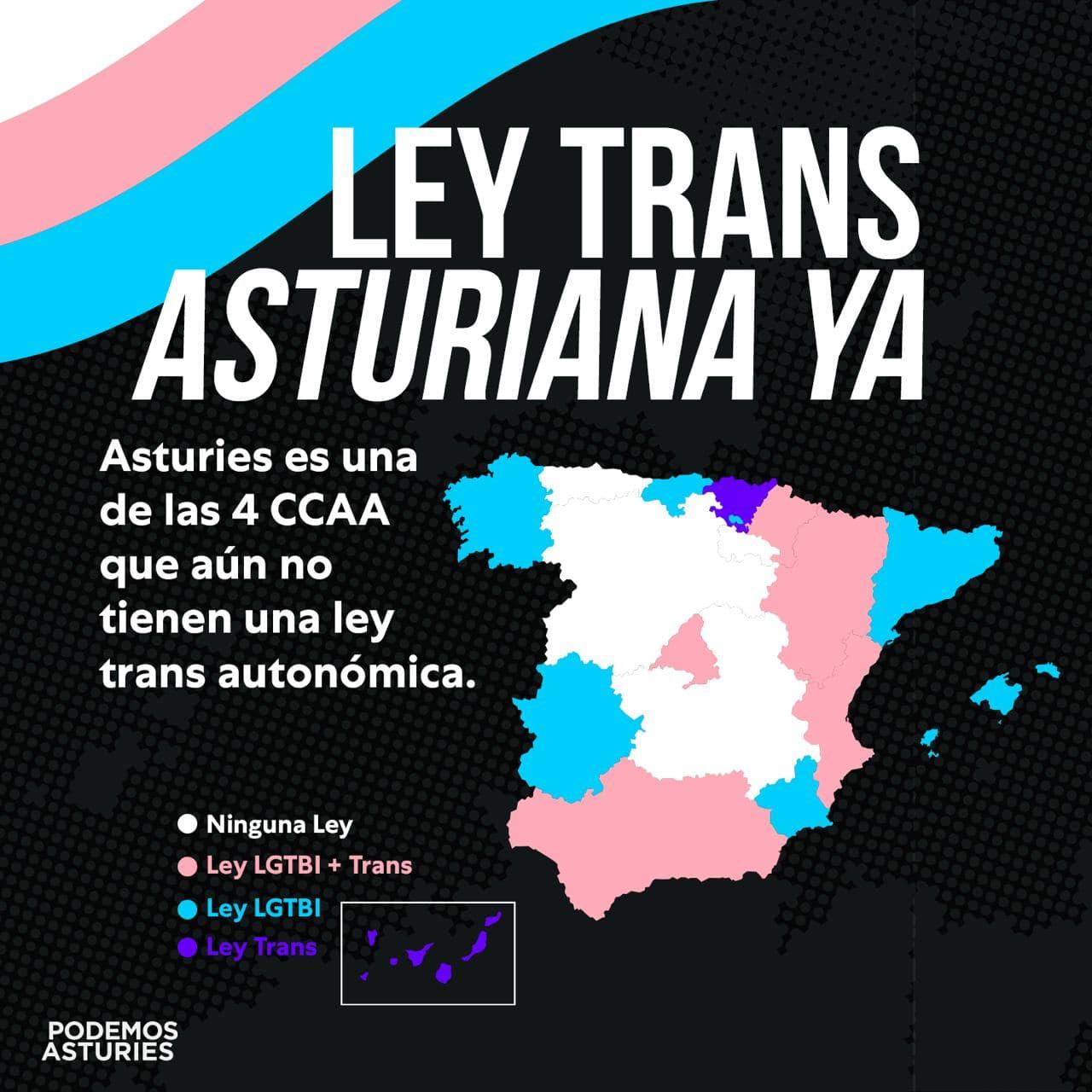Ley Trans Asturiana Ya